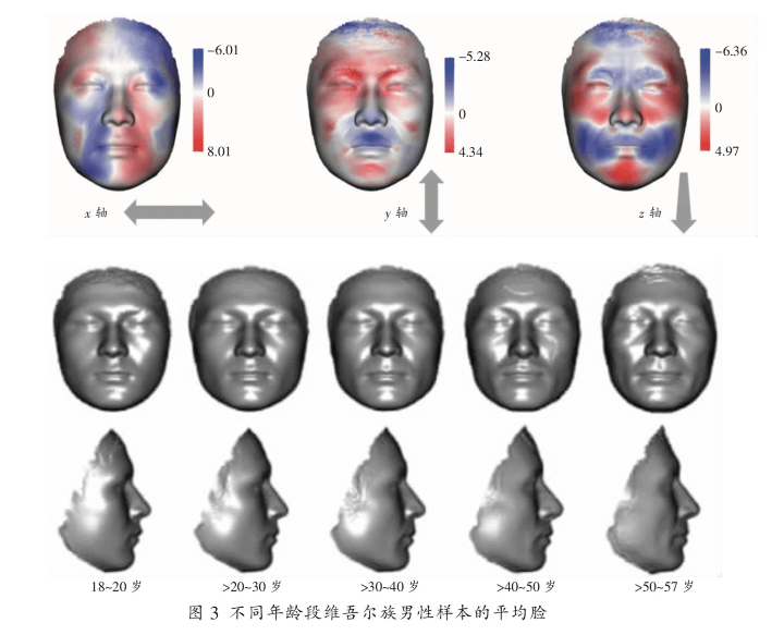 china uses dna to map faces 01